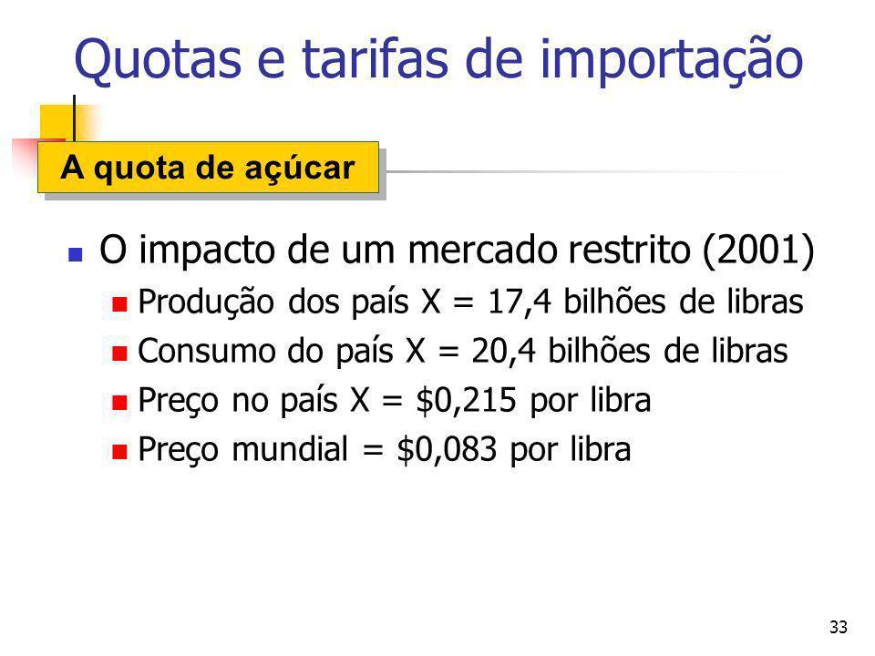 33 Quotas e tarifas de importação O impacto de um mercado restrito (2001) Produção dos país X = 17,4 bilhões de libras Consumo do país X = 20,4 bilhõe