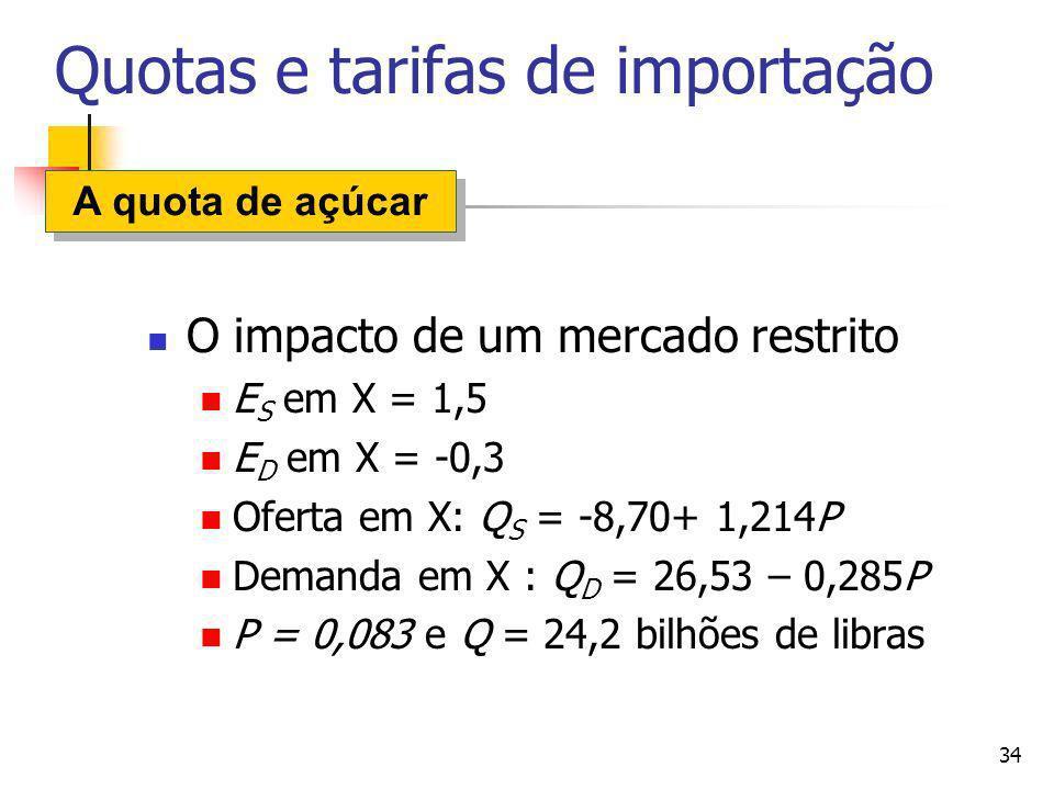 34 Quotas e tarifas de importação O impacto de um mercado restrito E S em X = 1,5 E D em X = -0,3 Oferta em X: Q S = -8,70+ 1,214P Demanda em X : Q D
