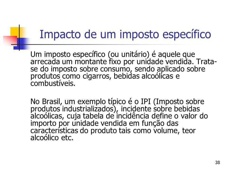 38 Impacto de um imposto específico Um imposto específico (ou unitário) é aquele que arrecada um montante fixo por unidade vendida. Trata- se do impos