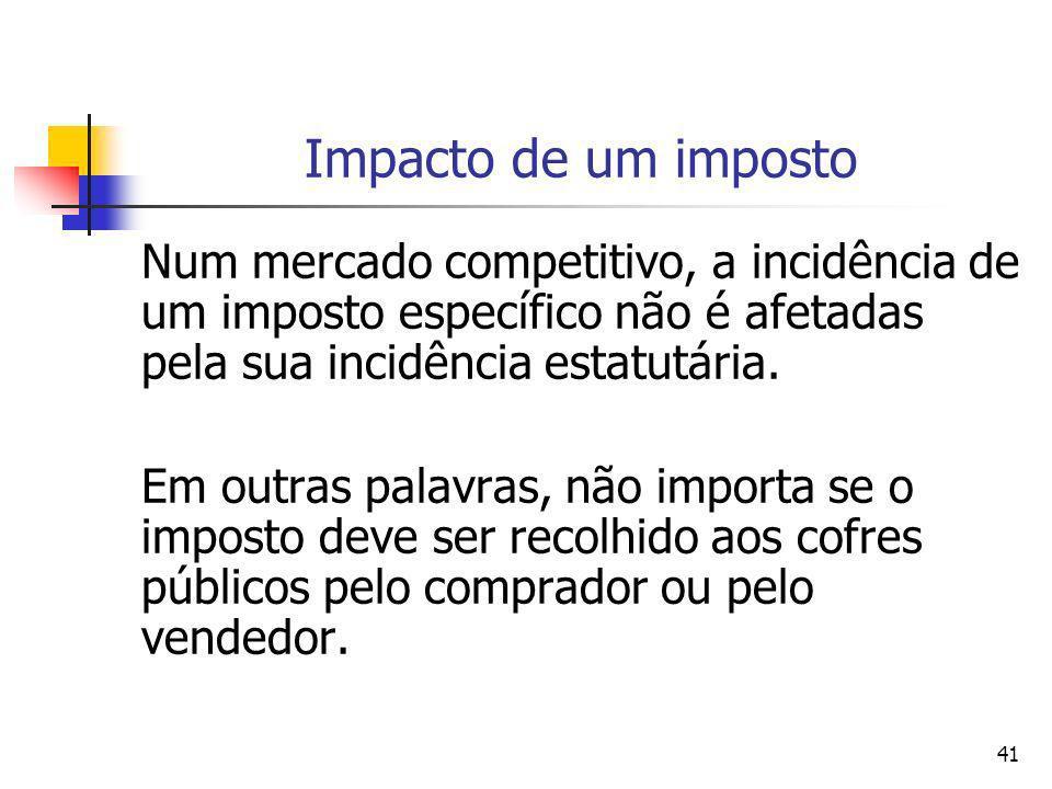 41 Impacto de um imposto Num mercado competitivo, a incidência de um imposto específico não é afetadas pela sua incidência estatutária. Em outras pala