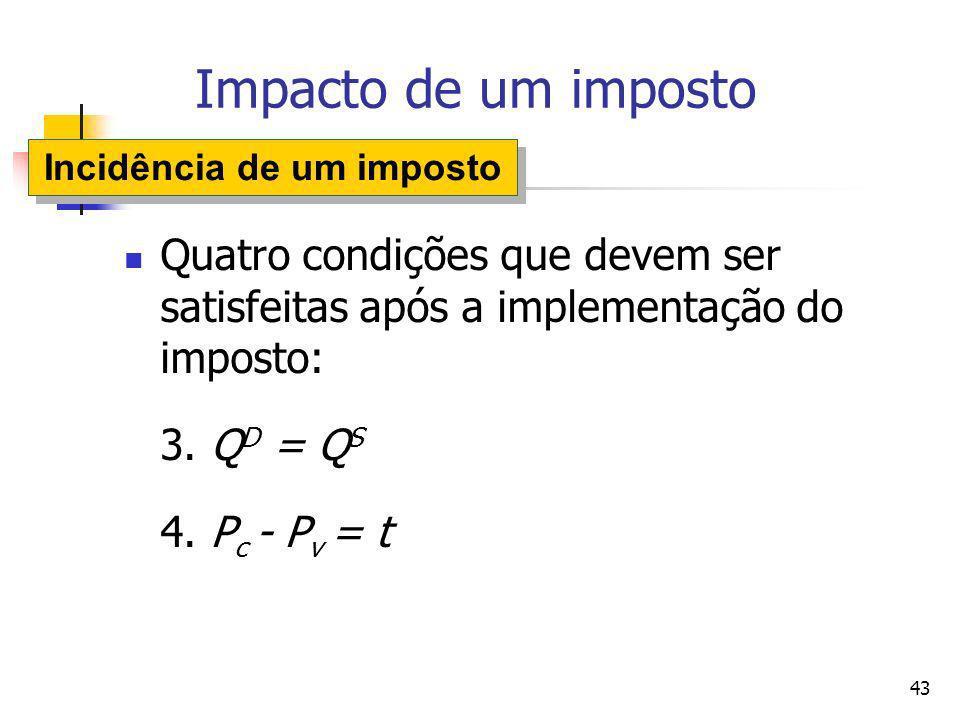 43 Impacto de um imposto Quatro condições que devem ser satisfeitas após a implementação do imposto: 3. Q D = Q S 4. P c - P v = t Incidência de um im