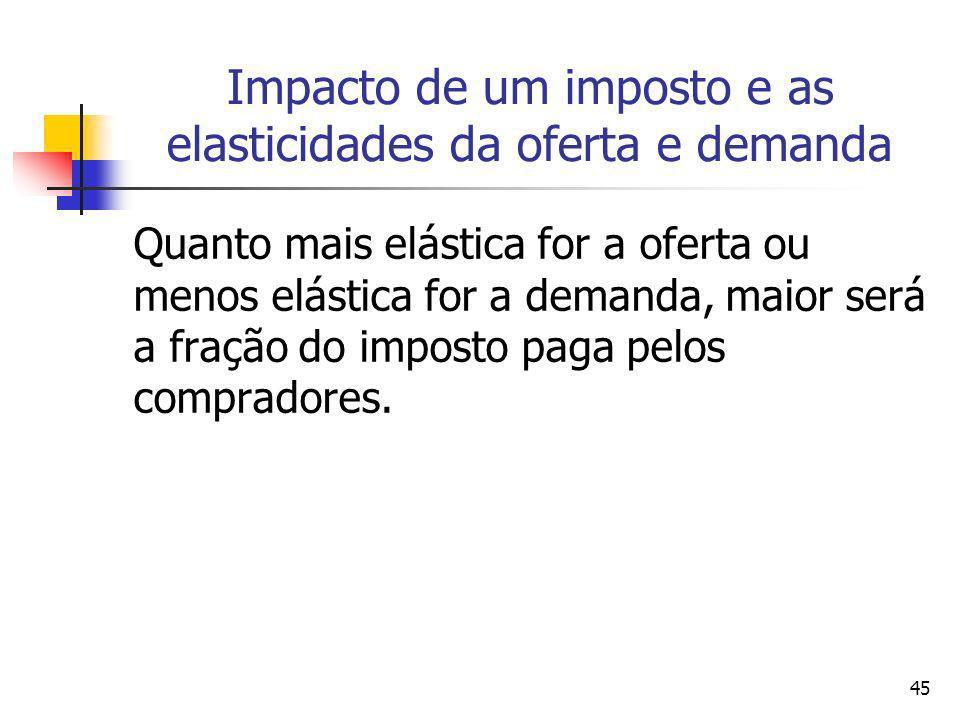 45 Impacto de um imposto e as elasticidades da oferta e demanda Quanto mais elástica for a oferta ou menos elástica for a demanda, maior será a fração