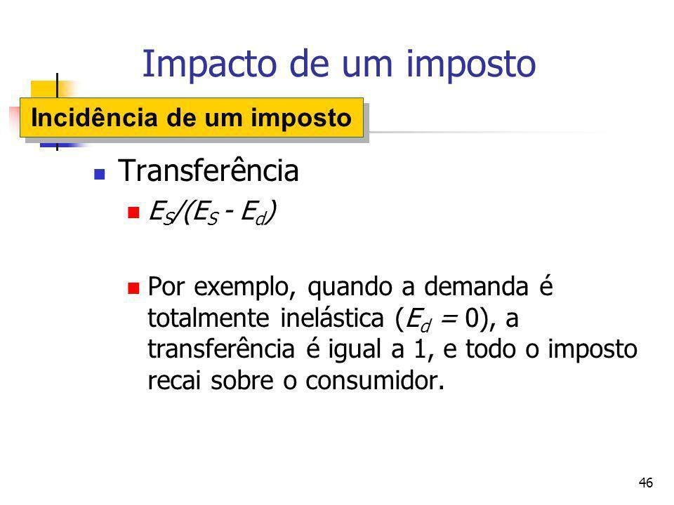 46 Transferência E S /(E S - E d ) Por exemplo, quando a demanda é totalmente inelástica (E d = 0), a transferência é igual a 1, e todo o imposto reca