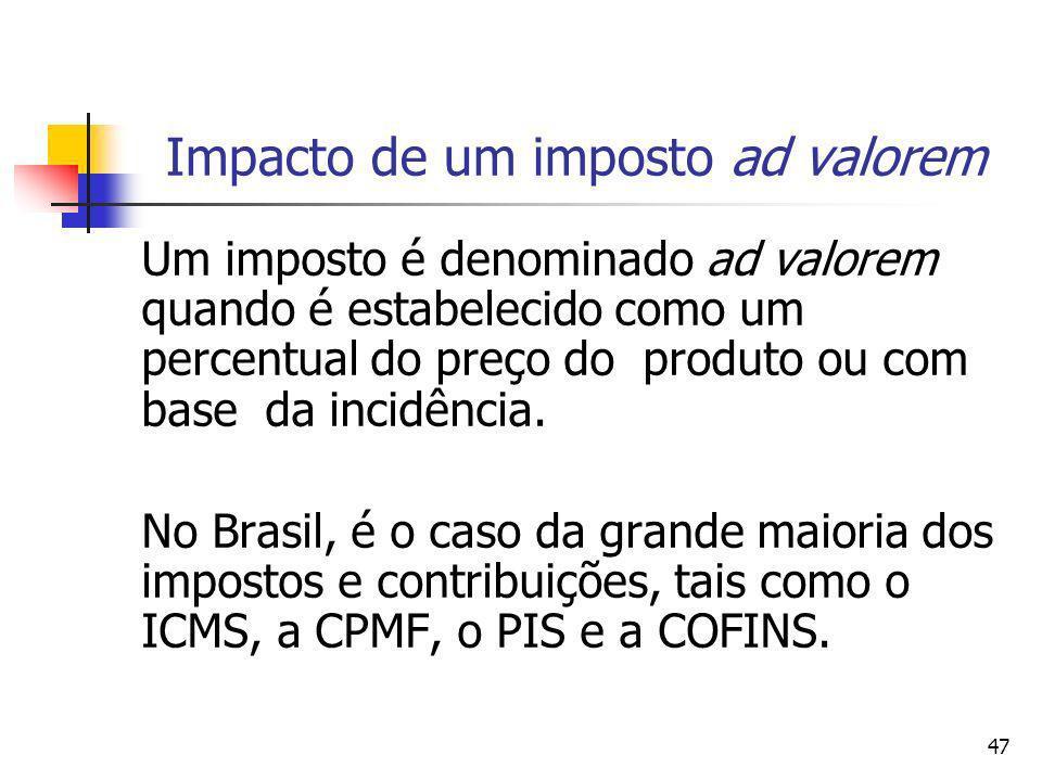 47 Impacto de um imposto ad valorem Um imposto é denominado ad valorem quando é estabelecido como um percentual do preço do produto ou com base da inc