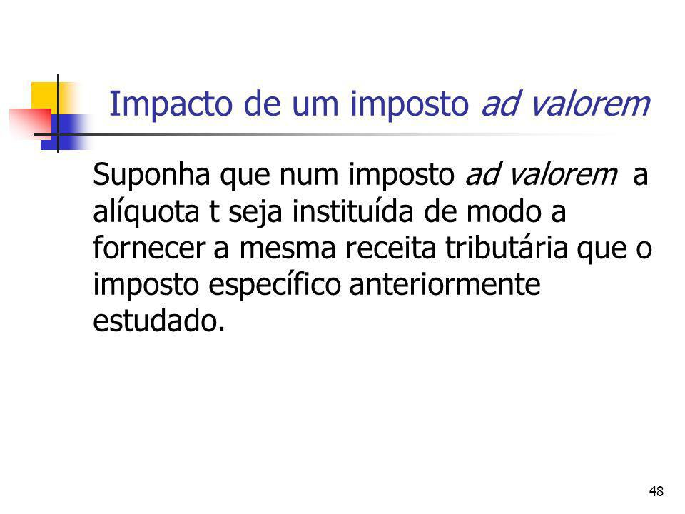 48 Impacto de um imposto ad valorem Suponha que num imposto ad valorem a alíquota t seja instituída de modo a fornecer a mesma receita tributária que