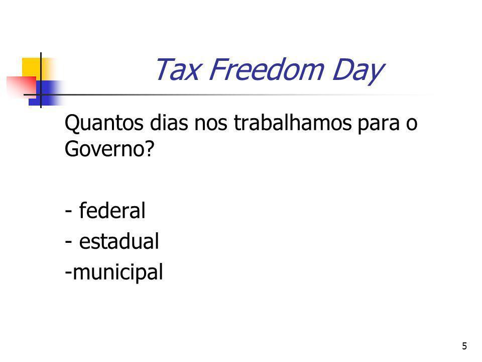5 Tax Freedom Day Quantos dias nos trabalhamos para o Governo? - federal - estadual -municipal