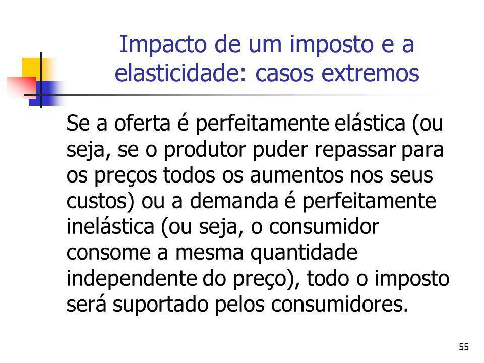 55 Impacto de um imposto e a elasticidade: casos extremos Se a oferta é perfeitamente elástica (ou seja, se o produtor puder repassar para os preços t