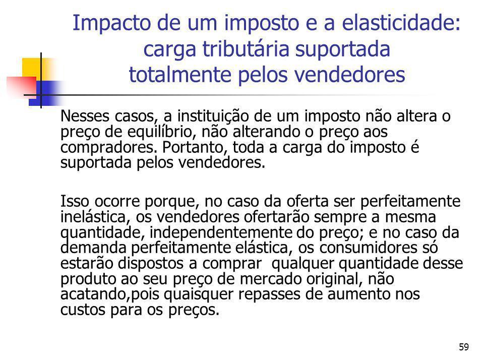 59 Impacto de um imposto e a elasticidade: carga tributária suportada totalmente pelos vendedores Nesses casos, a instituição de um imposto não altera
