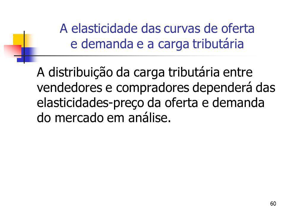 60 A elasticidade das curvas de oferta e demanda e a carga tributária A distribuição da carga tributária entre vendedores e compradores dependerá das