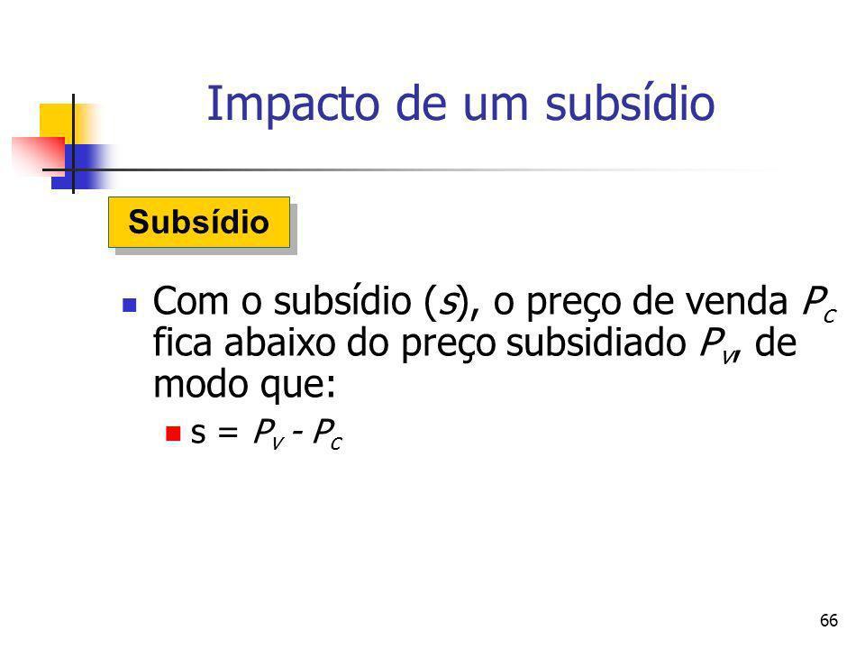 66 Impacto de um subsídio Com o subsídio (s), o preço de venda P c fica abaixo do preço subsidiado P v, de modo que: s = P v - P c Subsídio