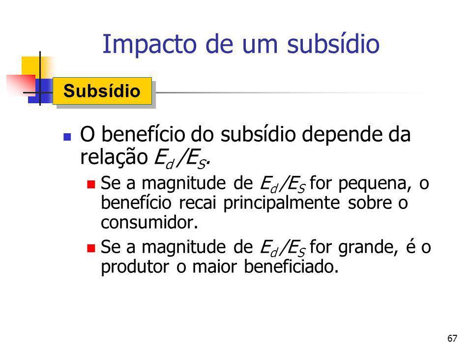 67 Impacto de um subsídio O benefício do subsídio depende da relação E d /E S. Se a magnitude de E d /E S for pequena, o benefício recai principalment