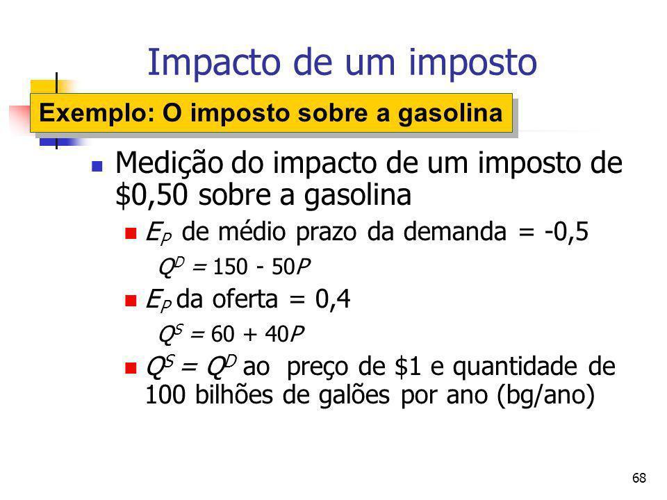 68 Impacto de um imposto Medição do impacto de um imposto de $0,50 sobre a gasolina E P de médio prazo da demanda = -0,5 Q D = 150 - 50P E P da oferta