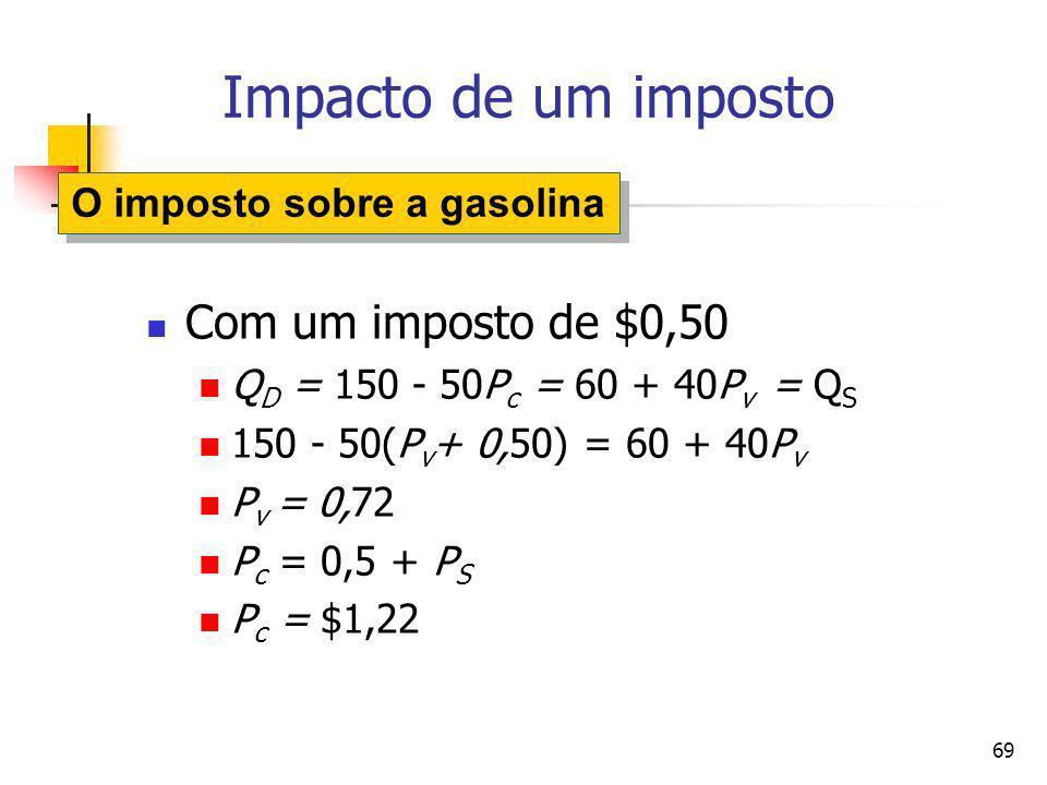 69 Impacto de um imposto Com um imposto de $0,50 Q D = 150 - 50P c = 60 + 40P v = Q S 150 - 50(P v + 0,50) = 60 + 40P v P v = 0,72 P c = 0,5 + P S P c