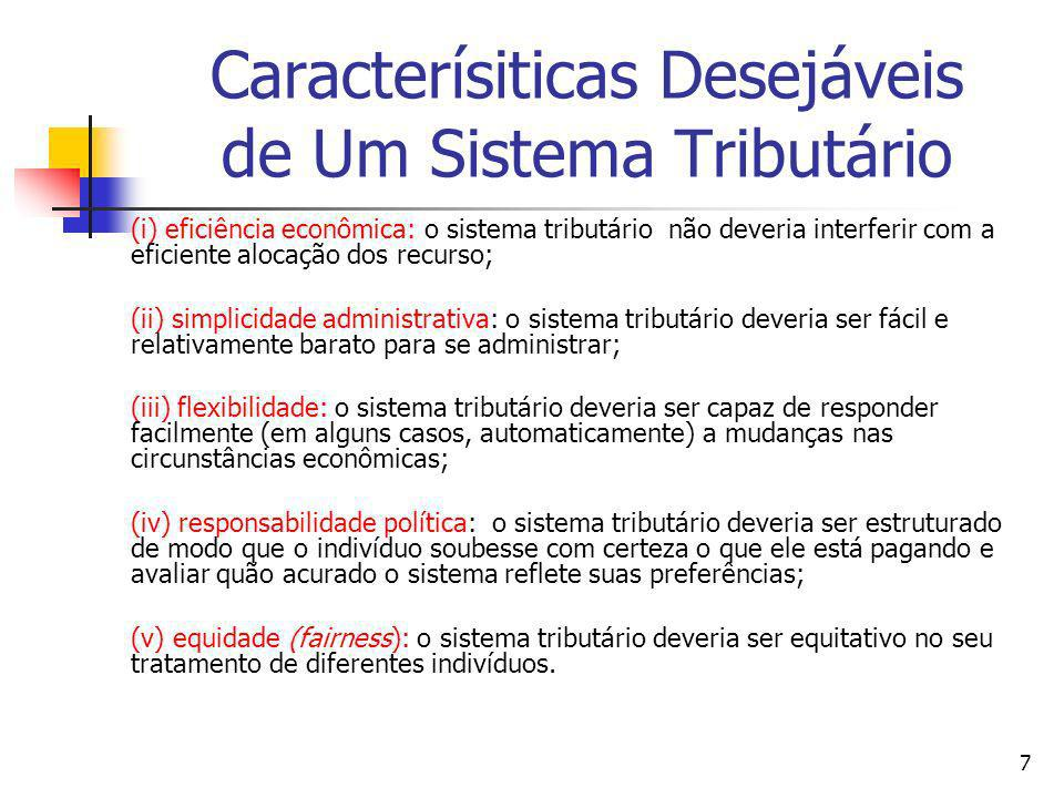 7 Caracterísiticas Desejáveis de Um Sistema Tributário (i) eficiência econômica: o sistema tributário não deveria interferir com a eficiente alocação