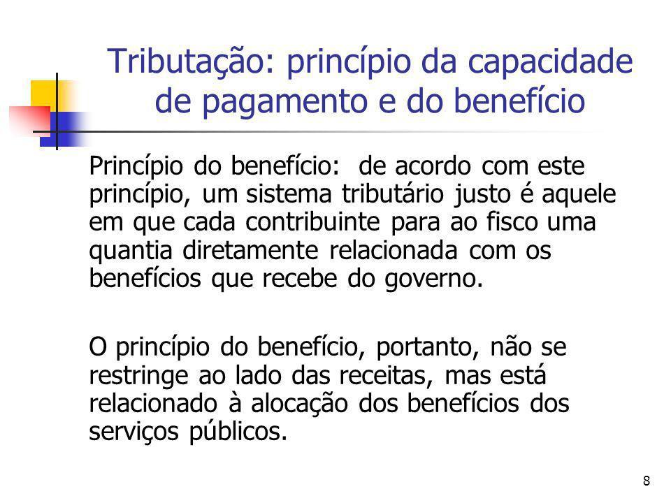 8 Tributação: princípio da capacidade de pagamento e do benefício Princípio do benefício: de acordo com este princípio, um sistema tributário justo é