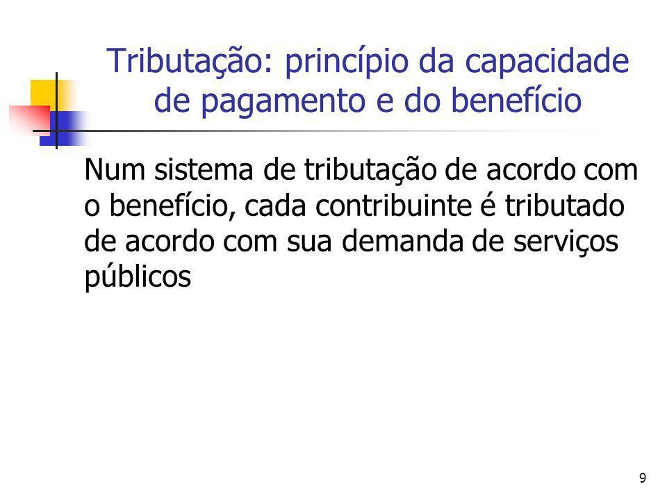 9 Tributação: princípio da capacidade de pagamento e do benefício Num sistema de tributação de acordo com o benefício, cada contribuinte é tributado d