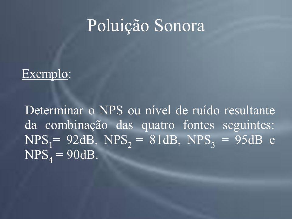 Poluição Sonora Exemplo: Determinar o NPS ou nível de ruído resultante da combinação das quatro fontes seguintes: NPS 1 = 92dB, NPS 2 = 81dB, NPS 3 = 95dB e NPS 4 = 90dB.