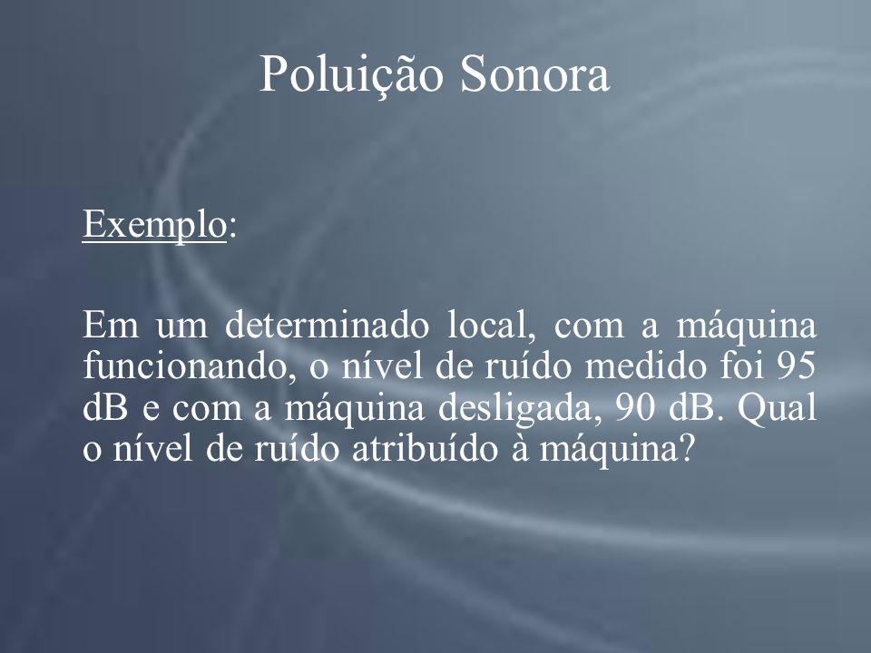 Poluição Sonora Exemplo: Em um determinado local, com a máquina funcionando, o nível de ruído medido foi 95 dB e com a máquina desligada, 90 dB.