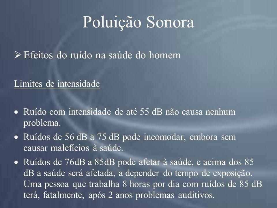 Poluição Sonora Efeitos do ruído na saúde do homem Limites de intensidade Ruído com intensidade de até 55 dB não causa nenhum problema.