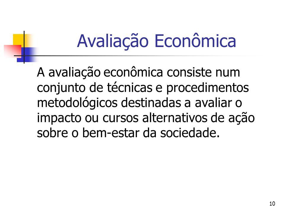 10 Avaliação Econômica A avaliação econômica consiste num conjunto de técnicas e procedimentos metodológicos destinadas a avaliar o impacto ou cursos alternativos de ação sobre o bem-estar da sociedade.