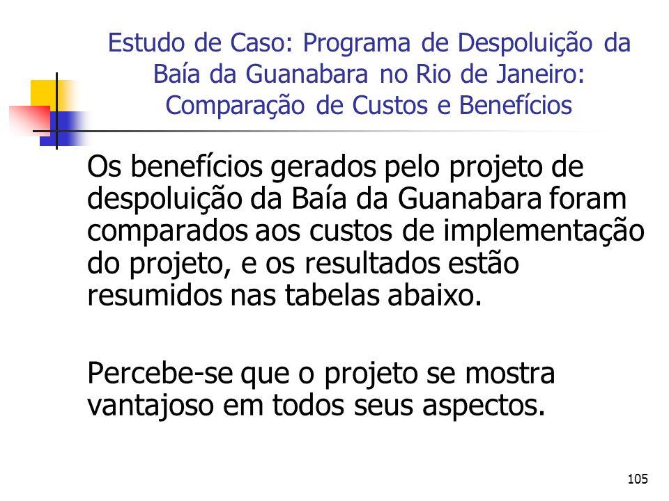 105 Estudo de Caso: Programa de Despoluição da Baía da Guanabara no Rio de Janeiro: Comparação de Custos e Benefícios Os benefícios gerados pelo projeto de despoluição da Baía da Guanabara foram comparados aos custos de implementação do projeto, e os resultados estão resumidos nas tabelas abaixo.