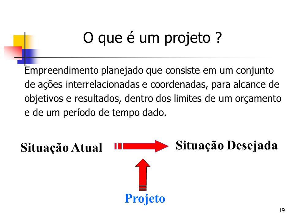 19 O que é um projeto ? Empreendimento planejado que consiste em um conjunto de ações interrelacionadas e coordenadas, para alcance de objetivos e res
