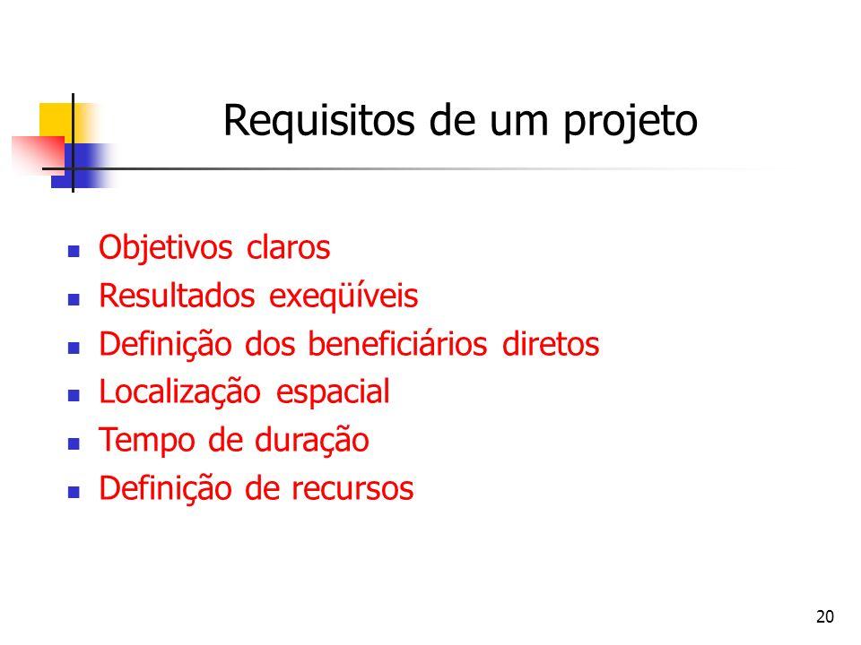 20 Requisitos de um projeto Objetivos claros Resultados exeqüíveis Definição dos beneficiários diretos Localização espacial Tempo de duração Definição de recursos