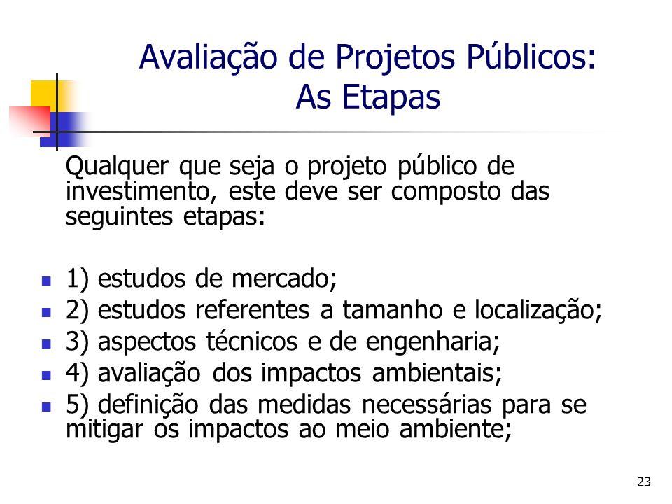 23 Avaliação de Projetos Públicos: As Etapas Qualquer que seja o projeto público de investimento, este deve ser composto das seguintes etapas: 1) estudos de mercado; 2) estudos referentes a tamanho e localização; 3) aspectos técnicos e de engenharia; 4) avaliação dos impactos ambientais; 5) definição das medidas necessárias para se mitigar os impactos ao meio ambiente;