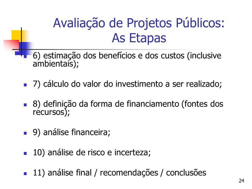 24 6) estimação dos benefícios e dos custos (inclusive ambientais); 7) cálculo do valor do investimento a ser realizado; 8) definição da forma de financiamento (fontes dos recursos); 9) análise financeira; 10) análise de risco e incerteza; 11) análise final / recomendações / conclusões Avaliação de Projetos Públicos: As Etapas