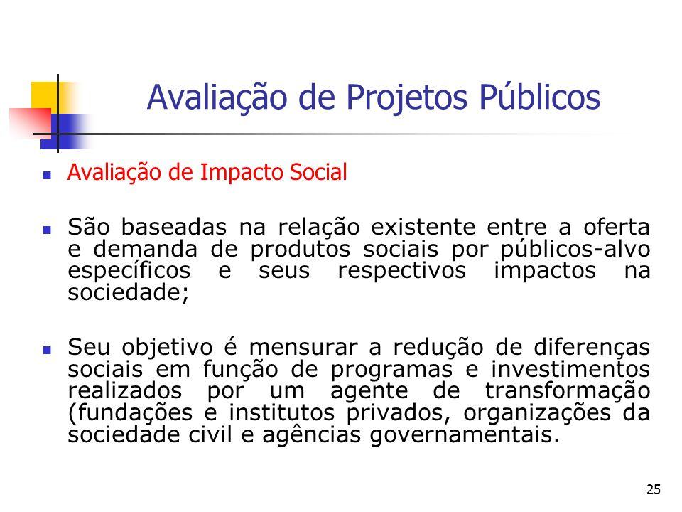 25 Avaliação de Projetos Públicos Avaliação de Impacto Social São baseadas na relação existente entre a oferta e demanda de produtos sociais por públi