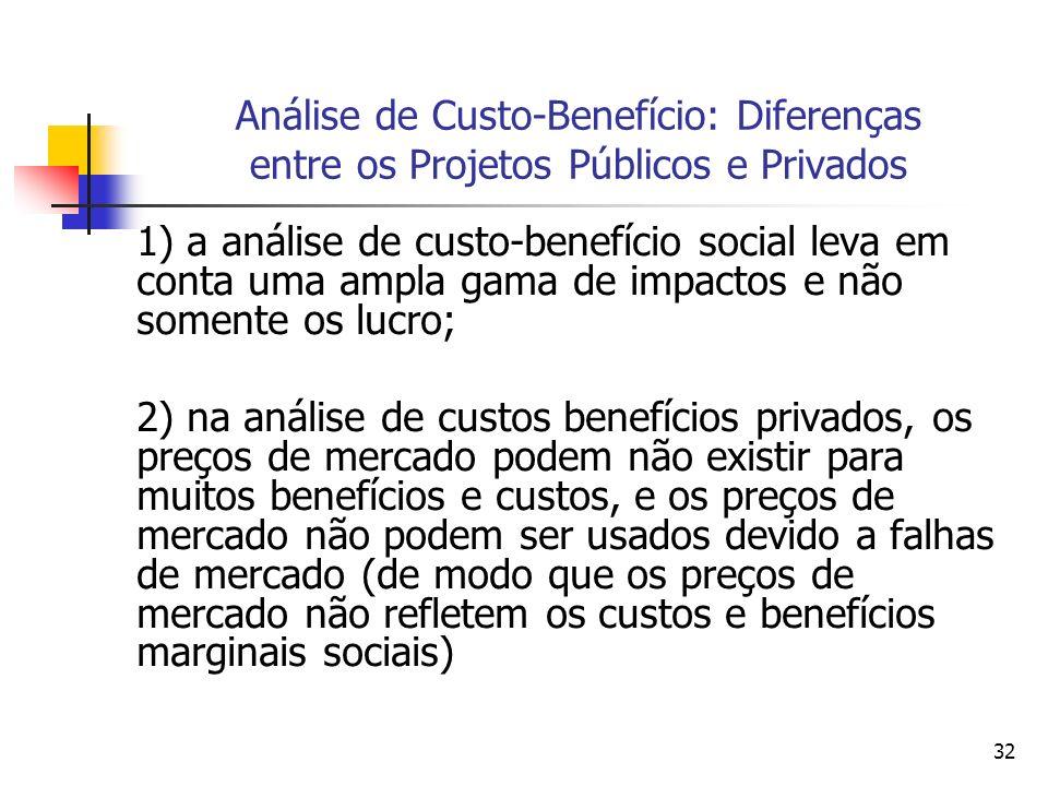 32 Análise de Custo-Benefício: Diferenças entre os Projetos Públicos e Privados 1) a análise de custo-benefício social leva em conta uma ampla gama de impactos e não somente os lucro; 2) na análise de custos benefícios privados, os preços de mercado podem não existir para muitos benefícios e custos, e os preços de mercado não podem ser usados devido a falhas de mercado (de modo que os preços de mercado não refletem os custos e benefícios marginais sociais)