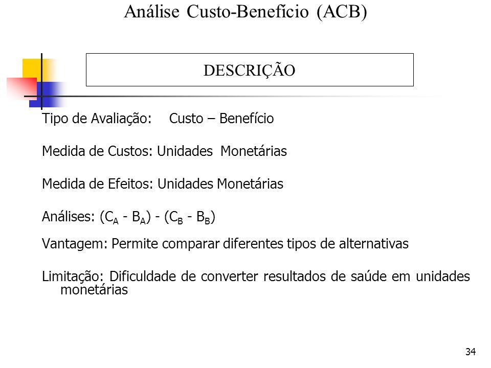34 Tipo de Avaliação: Custo – Benefício Medida de Custos: Unidades Monetárias Medida de Efeitos: Unidades Monetárias Análises: (C A - B A ) - (C B - B B ) Vantagem: Permite comparar diferentes tipos de alternativas Limitação: Dificuldade de converter resultados de saúde em unidades monetárias DESCRIÇÃO Análise Custo-Benefício (ACB)