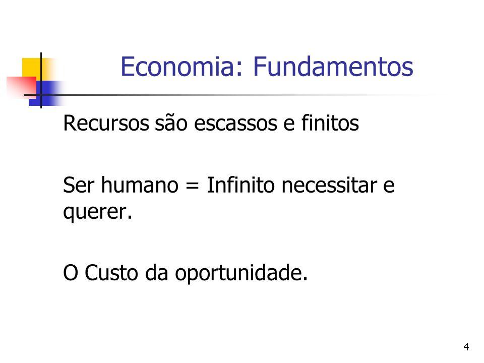 4 Recursos são escassos e finitos Ser humano = Infinito necessitar e querer. O Custo da oportunidade.