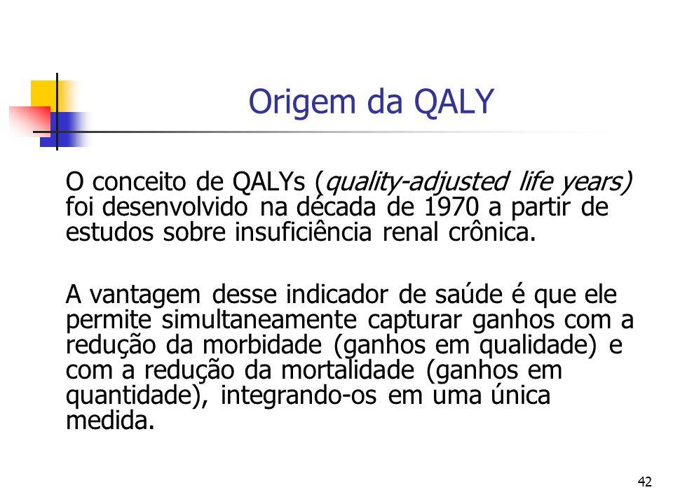 42 Origem da QALY O conceito de QALYs (quality-adjusted life years) foi desenvolvido na década de 1970 a partir de estudos sobre insuficiência renal crônica.