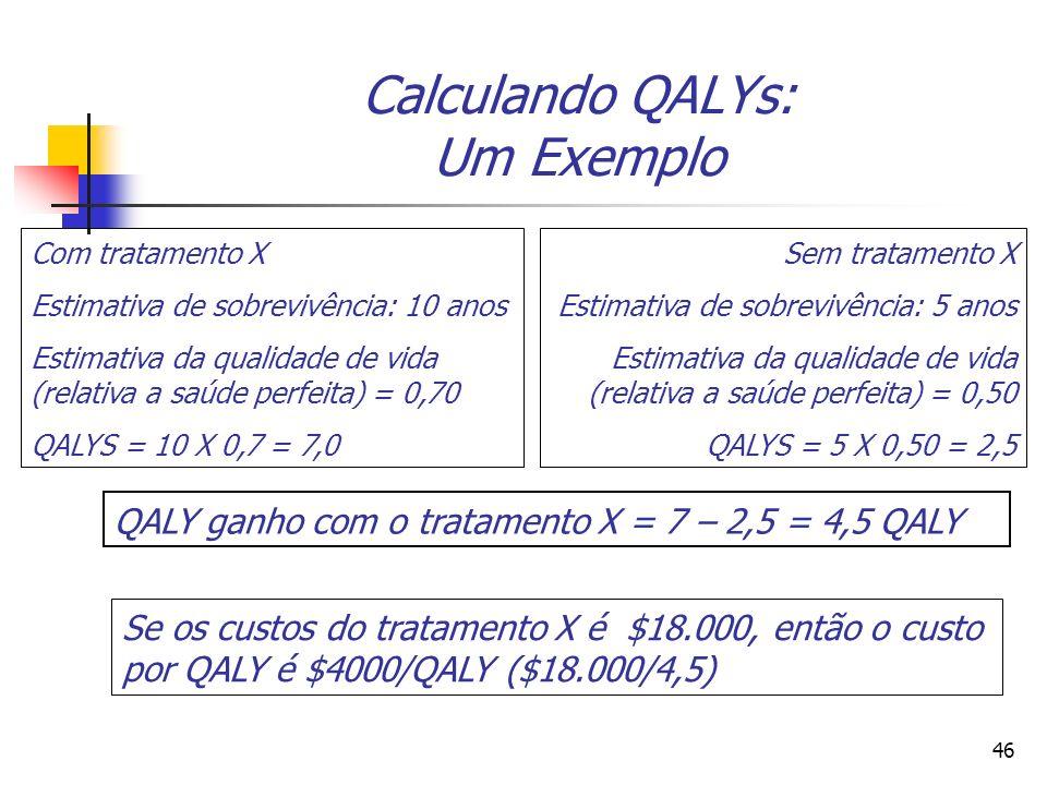 46 Calculando QALYs: Um Exemplo Com tratamento X Estimativa de sobrevivência: 10 anos Estimativa da qualidade de vida (relativa a saúde perfeita) = 0,