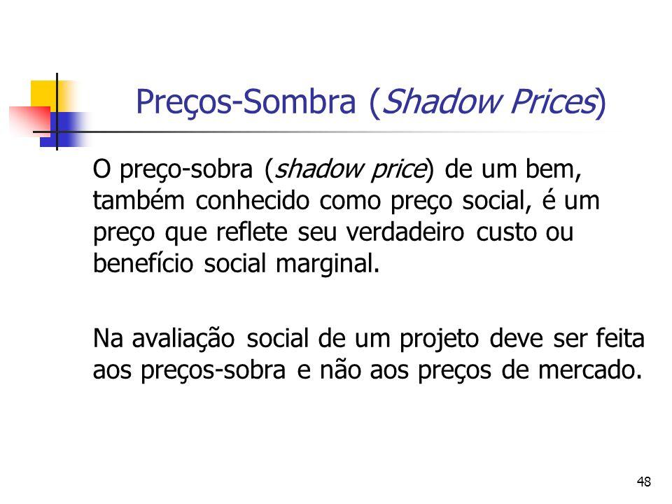 48 Preços-Sombra (Shadow Prices) O preço-sobra (shadow price) de um bem, também conhecido como preço social, é um preço que reflete seu verdadeiro custo ou benefício social marginal.