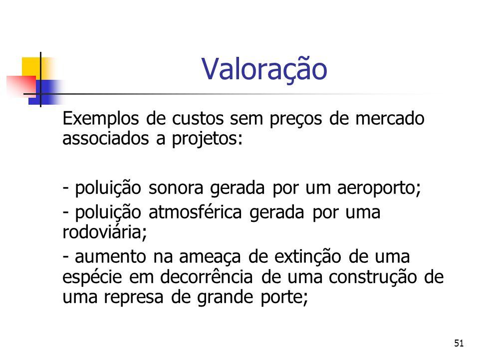 51 Valoração Exemplos de custos sem preços de mercado associados a projetos: - poluição sonora gerada por um aeroporto; - poluição atmosférica gerada por uma rodoviária; - aumento na ameaça de extinção de uma espécie em decorrência de uma construção de uma represa de grande porte;