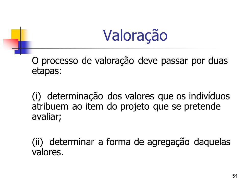 54 Valoração O processo de valoração deve passar por duas etapas: (i) determinação dos valores que os indivíduos atribuem ao item do projeto que se pretende avaliar; (ii) determinar a forma de agregação daquelas valores.