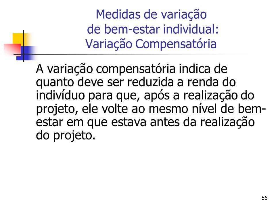 56 Medidas de variação de bem-estar individual: Variação Compensatória A variação compensatória indica de quanto deve ser reduzida a renda do indivídu