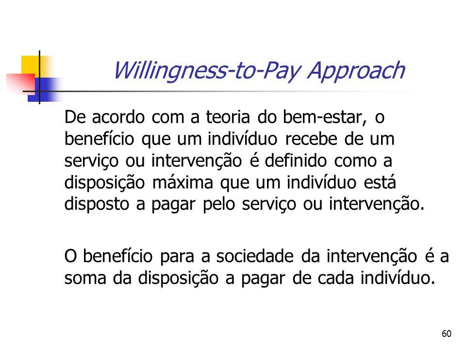 60 Willingness-to-Pay Approach De acordo com a teoria do bem-estar, o benefício que um indivíduo recebe de um serviço ou intervenção é definido como a disposição máxima que um indivíduo está disposto a pagar pelo serviço ou intervenção.