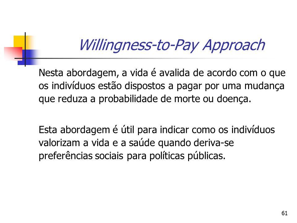 61 Willingness-to-Pay Approach Nesta abordagem, a vida é avalida de acordo com o que os indivíduos estão dispostos a pagar por uma mudança que reduza a probabilidade de morte ou doença.