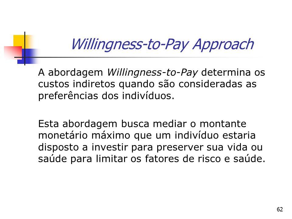 62 Willingness-to-Pay Approach A abordagem Willingness-to-Pay determina os custos indiretos quando são consideradas as preferências dos indivíduos.