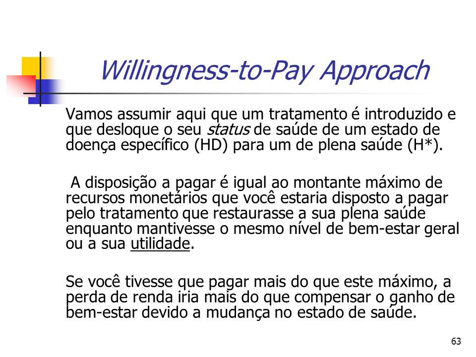 63 Willingness-to-Pay Approach Vamos assumir aqui que um tratamento é introduzido e que desloque o seu status de saúde de um estado de doença específico (HD) para um de plena saúde (H*).