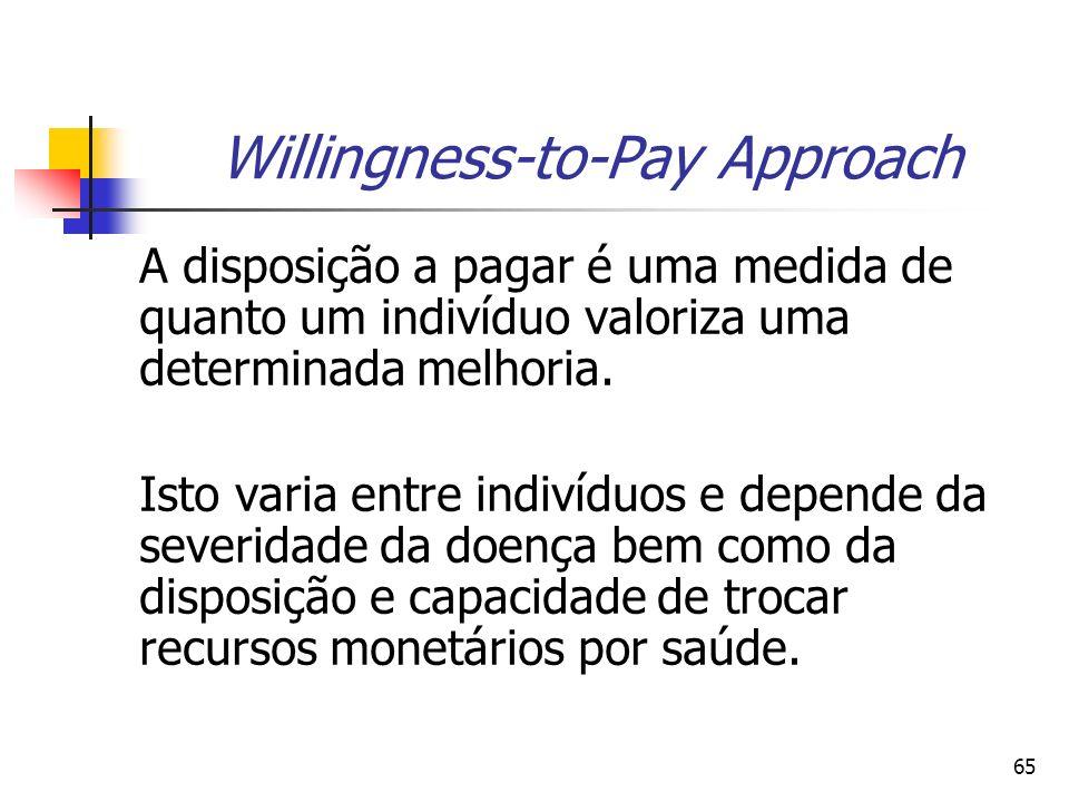 65 Willingness-to-Pay Approach A disposição a pagar é uma medida de quanto um indivíduo valoriza uma determinada melhoria. Isto varia entre indivíduos