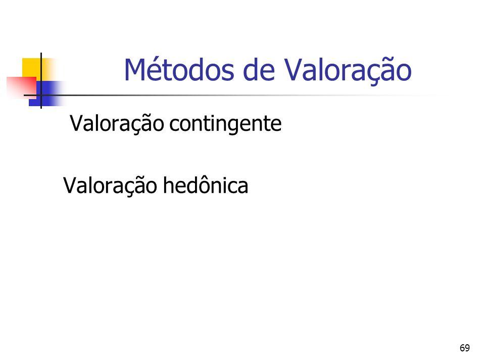 69 Métodos de Valoração Valoração contingente Valoração hedônica