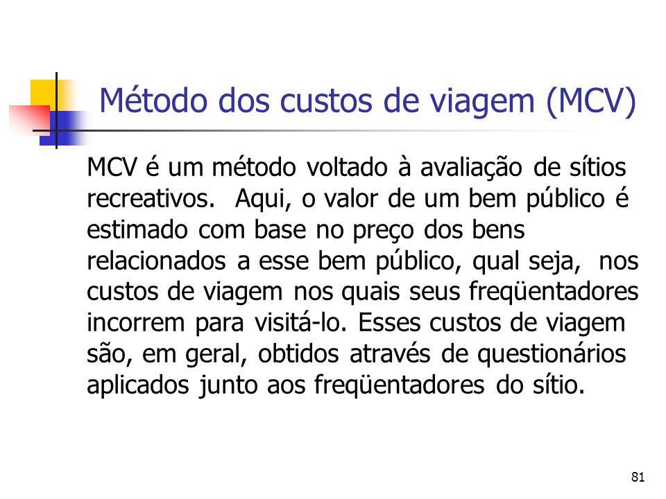 81 Método dos custos de viagem (MCV) MCV é um método voltado à avaliação de sítios recreativos. Aqui, o valor de um bem público é estimado com base no