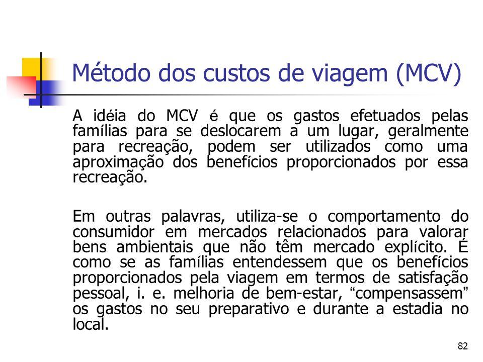 82 Método dos custos de viagem (MCV) A id é ia do MCV é que os gastos efetuados pelas fam í lias para se deslocarem a um lugar, geralmente para recrea ç ão, podem ser utilizados como uma aproxima ç ão dos benef í cios proporcionados por essa recrea ç ão.