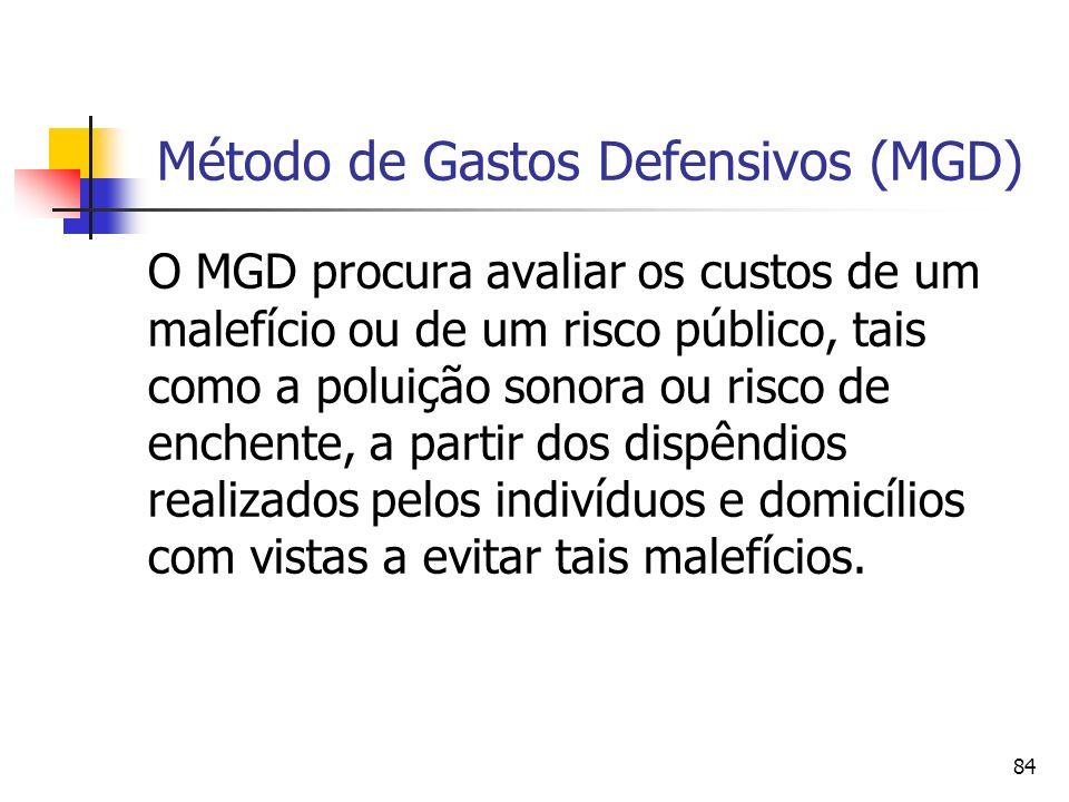 84 Método de Gastos Defensivos (MGD) O MGD procura avaliar os custos de um malefício ou de um risco público, tais como a poluição sonora ou risco de enchente, a partir dos dispêndios realizados pelos indivíduos e domicílios com vistas a evitar tais malefícios.