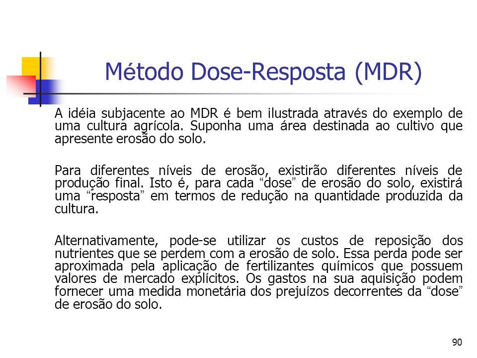 90 M é todo Dose-Resposta (MDR) A id é ia subjacente ao MDR é bem ilustrada atrav é s do exemplo de uma cultura agr í cola.