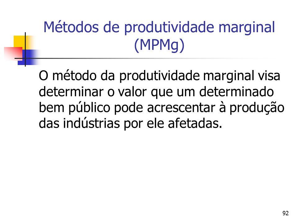 92 Métodos de produtividade marginal (MPMg) O método da produtividade marginal visa determinar o valor que um determinado bem público pode acrescentar à produção das indústrias por ele afetadas.